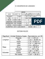 Sistema Ingles Sistema Metrico Decimal Sistema Internacional de Prefijos