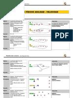 Circuitos Físicos Agilidad - Velocidad Escuela Del Real Madrid