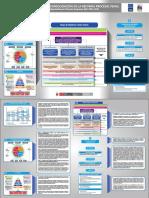 Flujograma de Protocolos