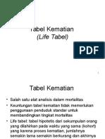 Tabel Kematian