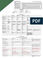 D810 Settings Sheet