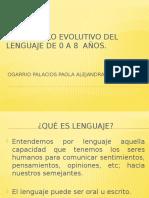Evolucion Del Lenguaje.