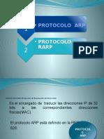 Protocolos ARP Y RARP