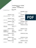 Résultats Kumite Nièvre de Karaté 2016