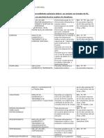 Criterios de Referencia de 1er a 2do Nivel (2)