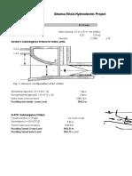 Intake Design Submergence