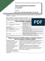 Marco Jurídico Del Sistema Nacional de Salud Isarel Trejo