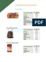 Alimentos Incluidos en La Dieta