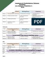 RPT BERFOKUS FORM 3 2016.docx