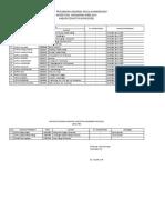 Usulan Perubahan Akreditasi 2016