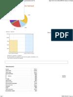 Calculadora_ Presupuesto mensual - SVS Educa. Superintendencia de Valores y Seguros. Gobierno de Chile.pdf