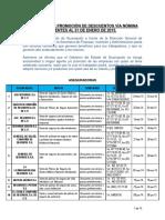 Convenios Vigentes 31 ENERO 2015