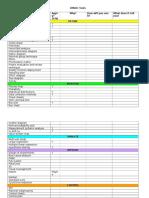 DMAIC Semester Project Tools
