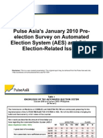 Pulse Asia Jan 2010 Pre-Election Survey on Automated Election System (AES) and Other Election-Related Issues
