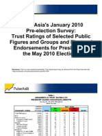 Pulse Asia January 2010 Pre-Election Survey Trust Ratings and Electoral Endorsements for President