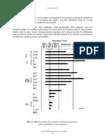 FOR00634 - Diagraphies Différées ENTP 3