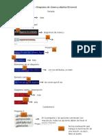 Equipo 1 - Diagrama de Clases y Objetos [Errores]