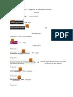 Equipo 7 - Diagrama de Actividades [Errores]