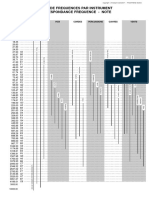 Tableau Frequences