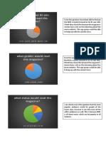 graphs analysis