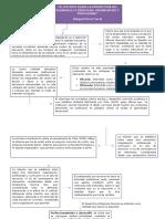 EL DOCENTE DESDE LA PERSPECTIVA DEL DESARROLLO CURRICULAR, ORGANIZATIVO Y PROFESIONAL
