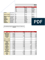 11. State Rank Calculation