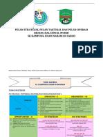 PERANCANGAN STRATEGIK, TAKTIKAL DAN OPERASI HEM SK KAMPUNG ENAM 2016-2018 - DRAFT 1.pdf