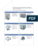Different Types of Dye Machines