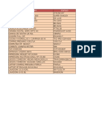 Ejercicio 1 - Controles de Formularios