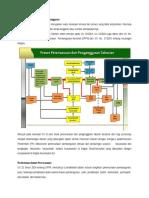 Proses Perencanaan Dan Penganggaran