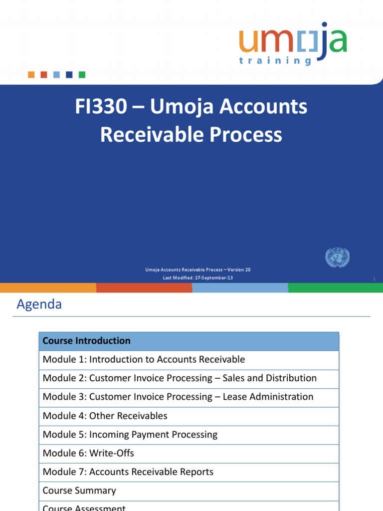 Sap Fi Accounts Receivable Process | Lease | Debits And Credits
