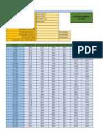 Especificacao_Parametros_Temperatura e Pressao_Mes_Dez.xlsx