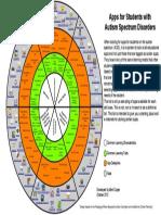 asd wheel