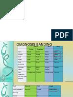 Diagnosis Banding Konjungtivitis33333