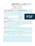 Democracy Worksheet