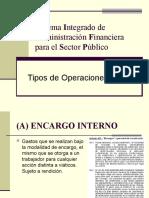 Tipos de Operaciones