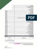 TDSB Docs