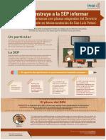 Infografía sobre recurso Vs. @SEP_mx sobre participantes en concurso de ingreso al servicio profesional docente en San Luis Potosí