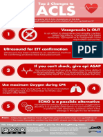 2015 ACLS Guideline Update Infographic