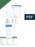 SI conversiones y unidades tablas.docx
