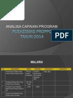 Analisa Capain Program