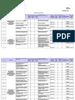 Registru Riscuri IASI DEC 2012
