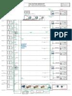 BMS Riser Diagram for HVAC System