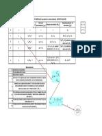 Cuadro amortización ptmº. Método Francés
