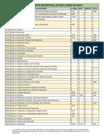 05.- ULPGC Notas de Corte Definitivas 2014-2015