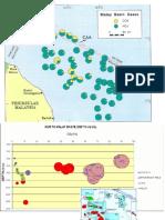 CO2 Distribution Malay Basin