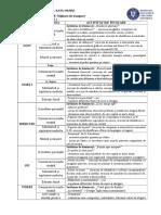 Clasa pregătitoare- Planificare Integrată Sem. II