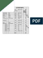 asset register 2014