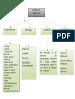 Mapa Direccion