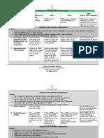 stem-program-certification-rubric-for-middle-school